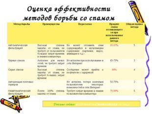 Оценка эффективности методов борьбы со спамом Данные сайта: guide.aonb.ru›Cта