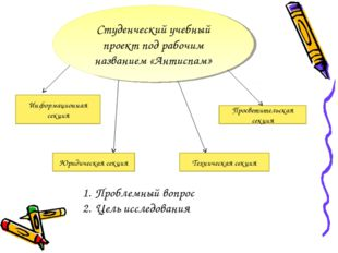 » Информационная секция Юридическая секция Просветительская секция Техническа