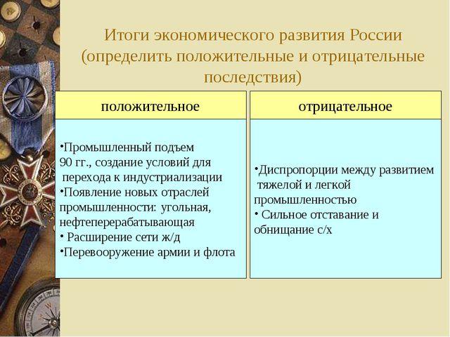 Итоги экономического развития России (определить положительные и отрицательны...