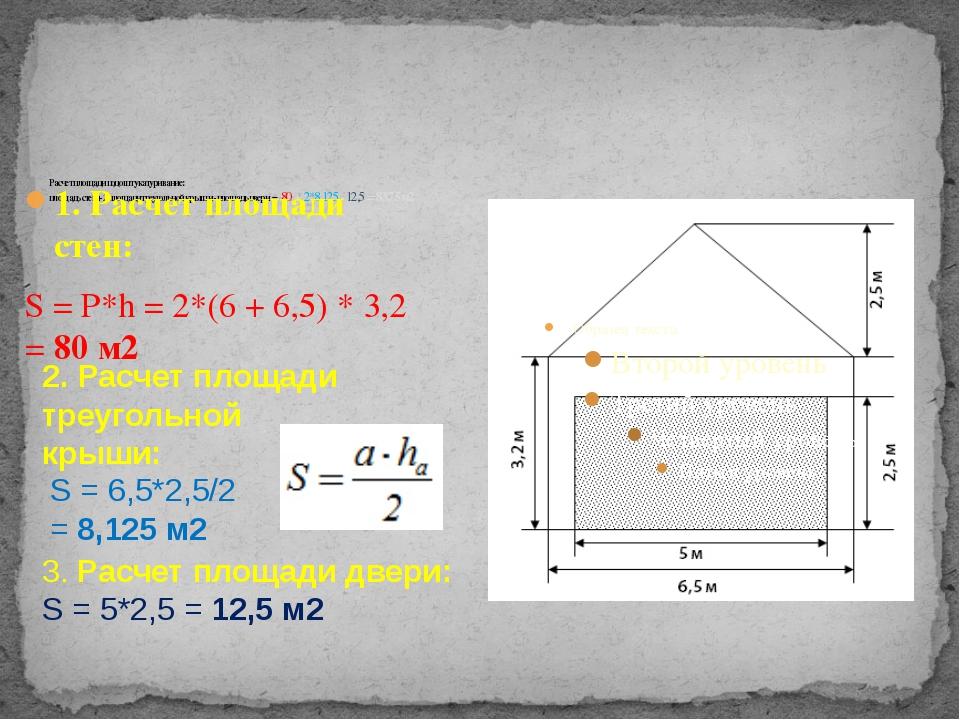 Расчет площади под оштукатуривание: площадь стен + 2 площади треугольной кры...