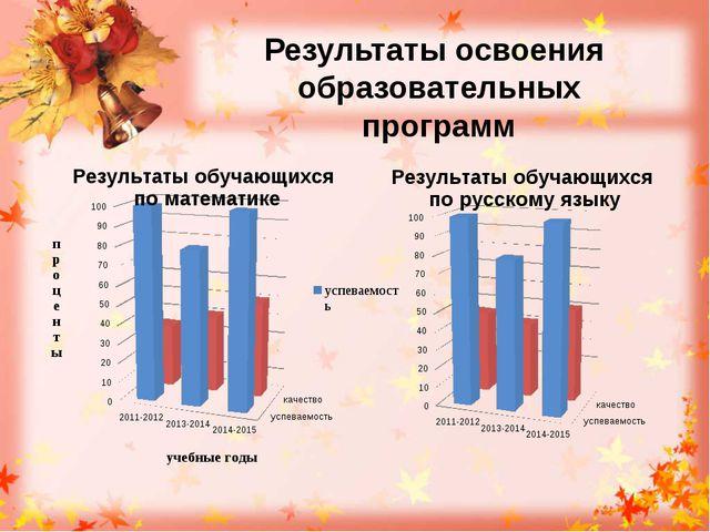 Результаты освоения образовательных программ