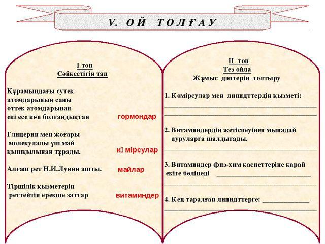 V. О Й Т О Л Ғ А У І топ Сәйкестігін тап Құрамындағы сутек атомдарының саны о...