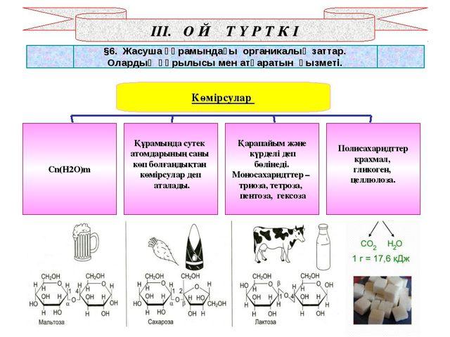 ІІІ. О Й Т Ү Р Т К І §6. Жасуша құрамындағы органикалық заттар. Олардың құрыл...
