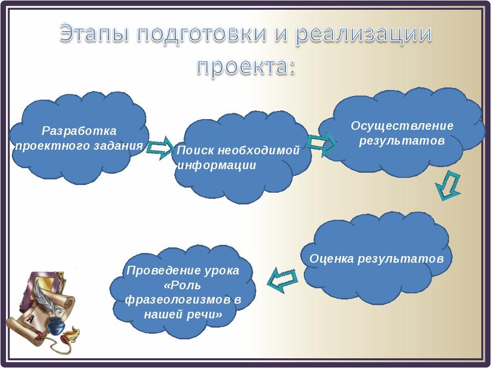 Разработка проектного задания Поиск необходимой информации Осуществление резу...