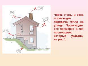 Через стены и окна происходит передача тепла на улицу. Происходит это примерн