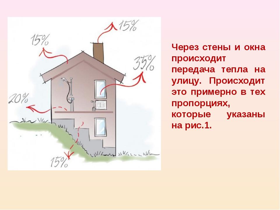 Через стены и окна происходит передача тепла на улицу. Происходит это примерн...
