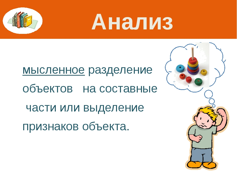 Анализ мысленное разделение объектов на составные части или выделение признак...