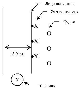 http://spo.1september.ru/2009/07/5.1.jpg