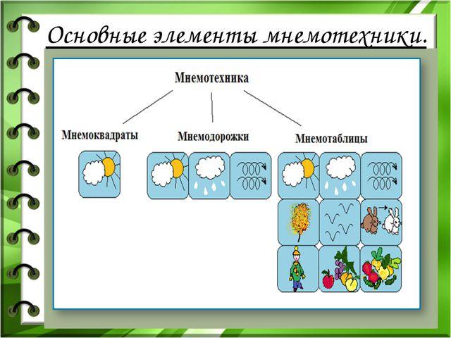 Основные элементы мнемотехники.