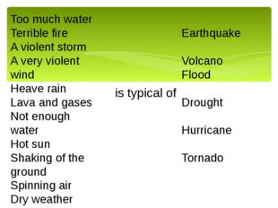 Too much water Terrible fire A violent storm A very violent wind Heave rain L