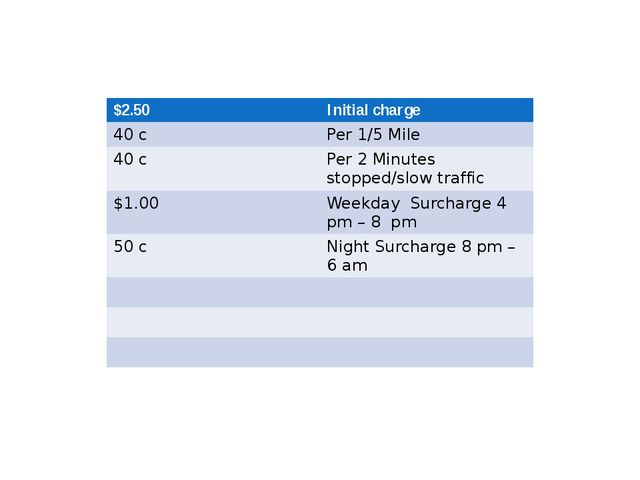 $2.50 Initial charge 40 c Per 1/5 Mile 40c Per2 Minutes stopped/slow traffic...