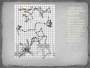 При наблюдении броуновского движения фиксируется положение частицы через равн