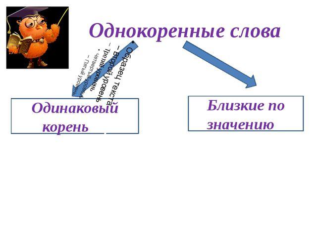 Одинаковый коренькорень Однокоренные слова Близкие по значениюС