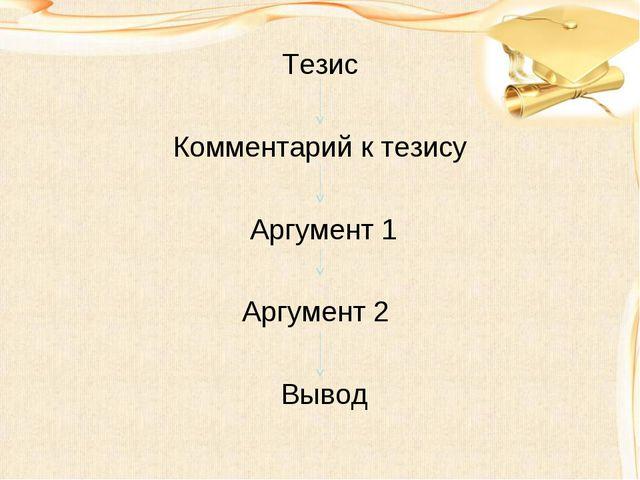 Тезис Комментарий к тезису Аргумент 1 Аргумент 2 Вывод