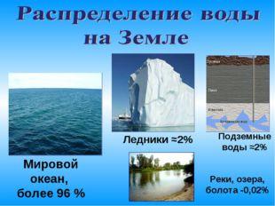 Мировой океан, более 96 % Реки, озера, болота -0,02% Ледники ≈2% Подземные во