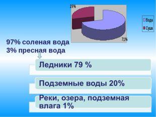 97% соленая вода 3% пресная вода