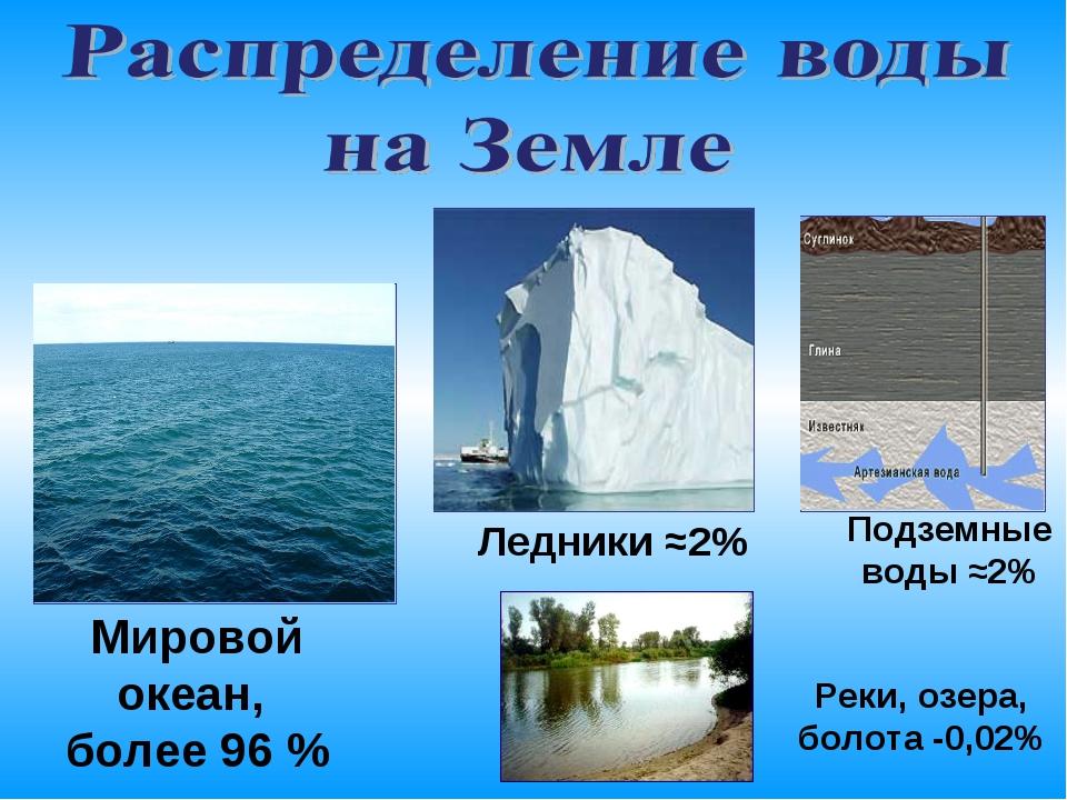 Мировой океан, более 96 % Реки, озера, болота -0,02% Ледники ≈2% Подземные во...