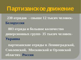 Партизанское движение 230 отрядов - свыше 12 тысяч человек- Белоруссия 883 о