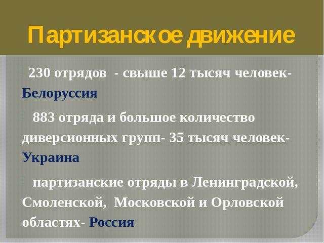 Партизанское движение 230 отрядов - свыше 12 тысяч человек- Белоруссия 883 о...
