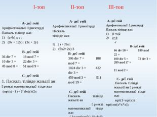 І-топ ІІ-топ ІІІ-топ А- деңгейі Арифметикалық өрнектерді Паскаль тілінде жаз: