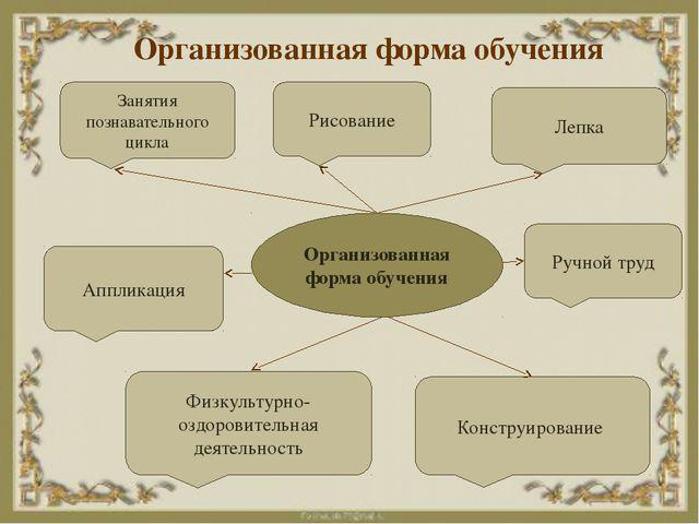 Организованная форма обучения Физкультурно-оздоровительная деятельность Аппли...