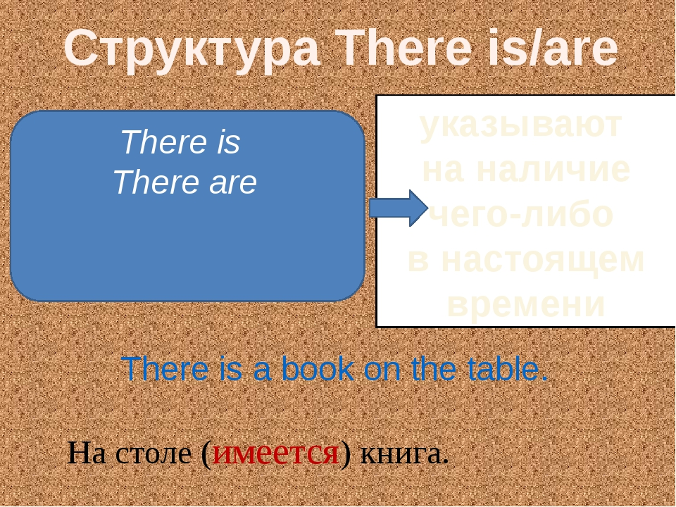 There is There are указывают на наличие чего-либо в настоящем времени There...