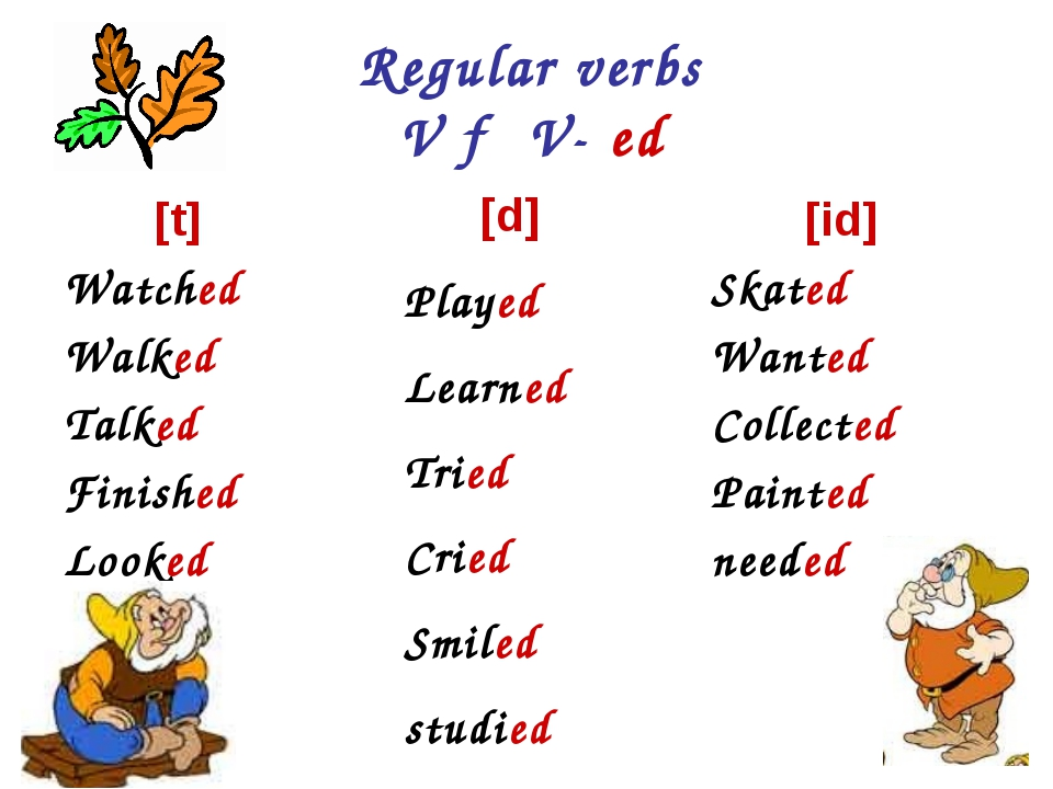 Regular verbs V → V- ed [t] Watched Walked Talked Finished Looked [id] Skated...