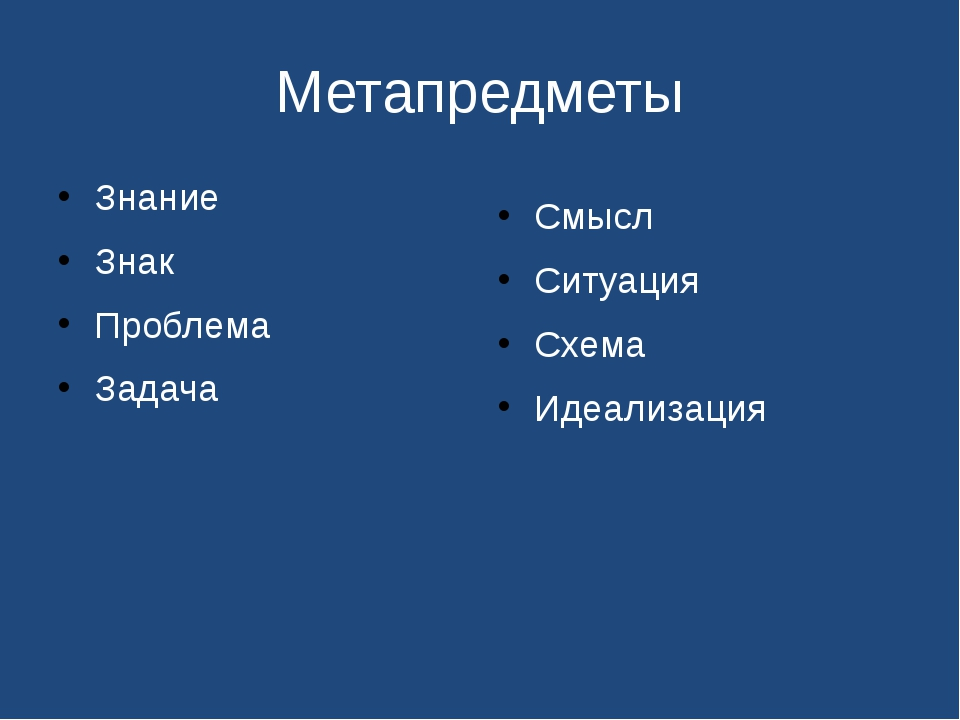 Метапредметы Знание Знак Проблема Задача Смысл Ситуация Схема Идеализация