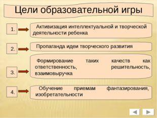 Цели образовательной игры 1. 2. 3. 4. Активизация интеллектуальной и творческ