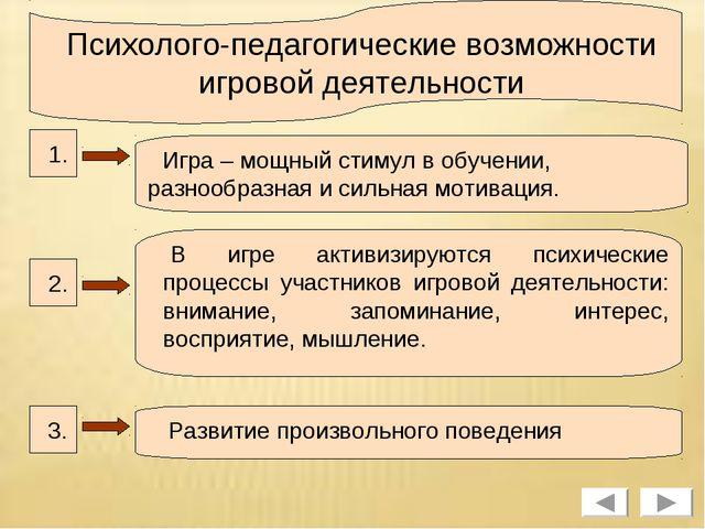 Психолого-педагогические возможности игровой деятельности 1. 2. 3. Игра – мощ...