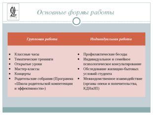 Основные формы работы Групповая работа Индивидуальная работа Классные часы Те