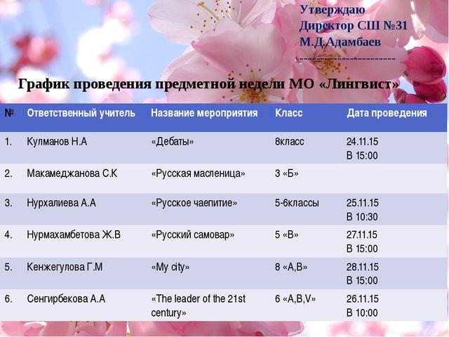 Утверждаю Директор СШ №31 М.Д.Адамбаев ----------------------- График проведе...