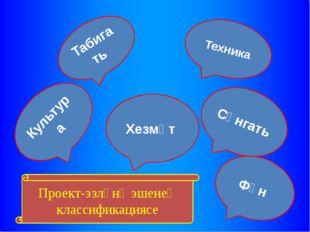 Проект-эзләнү эшенең классификациясе Табигать Культура Фән Техника Хезмәт Сән