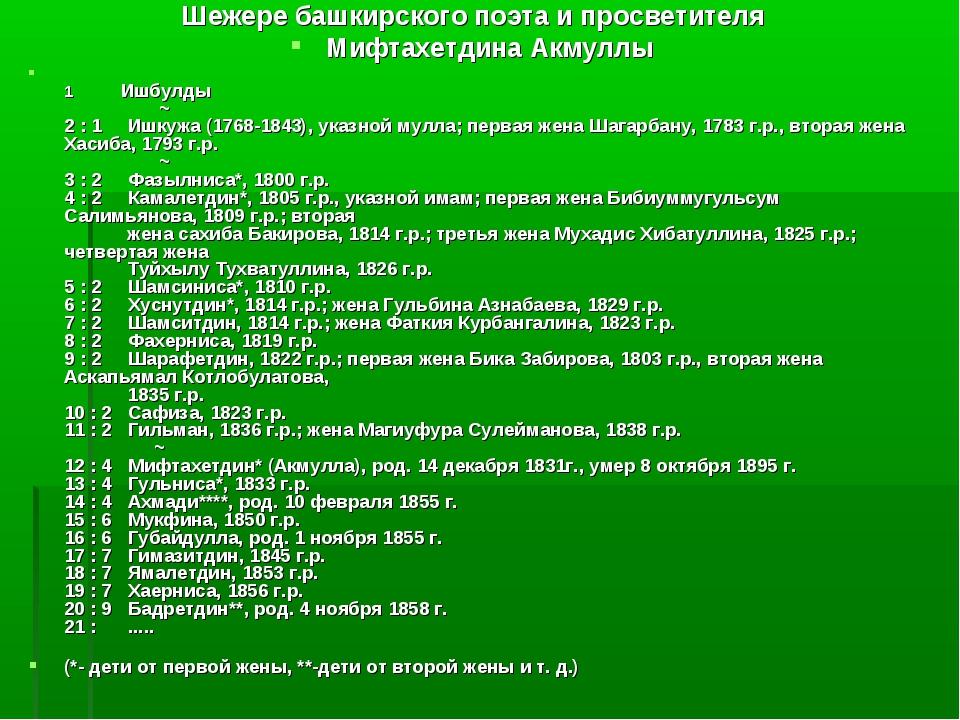 Шежере башкирского поэта и просветителя Мифтахетдина Акмуллы 1 Ишбулд...