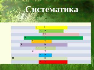 Систематика .       1  С                   2 И