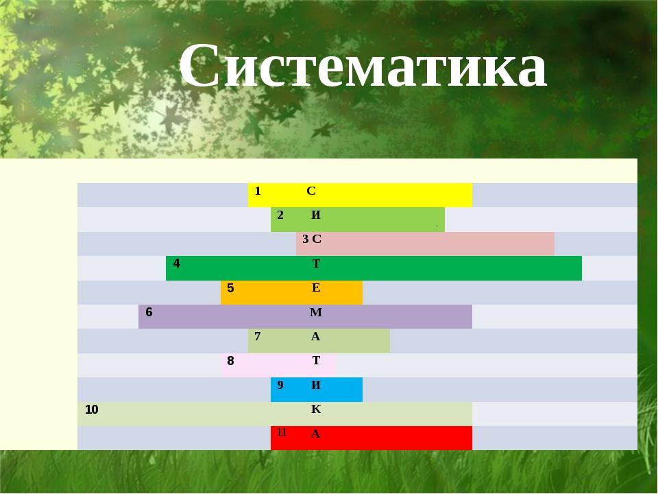 Систематика .       1  С                   2 И  ...