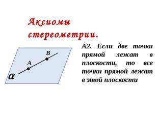 Аксиомы стереометрии. А2. Если две точки прямой лежат в плоскости, то все точ