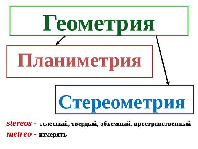 Геометрия Планиметрия Стереометрия stereos - телесный, твердый, объемный, про...
