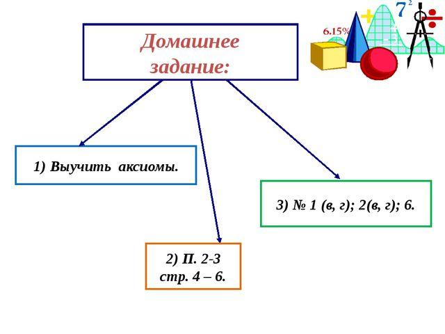 Домашнее задание: Выучить аксиомы. 2) П. 2-3 стр. 4 – 6. 3) № 1 (в, г); 2(в,...