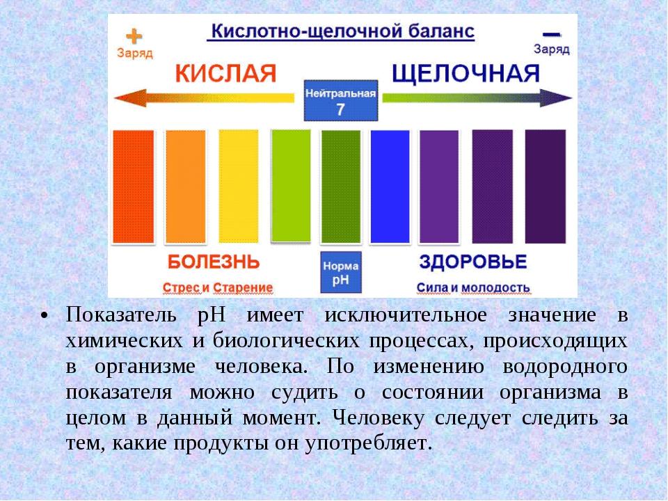 Показатель рН имеет исключительное значение в химических и биологических проц...