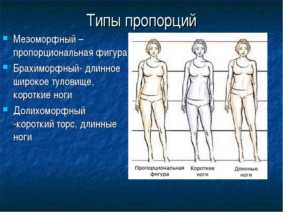 Типы пропорций Мезоморфный –пропорциональная фигура Брахиморфный- длинное шир...