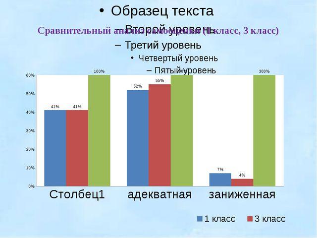 Сравнительный анализ самооценки (1 класс, 3 класс)