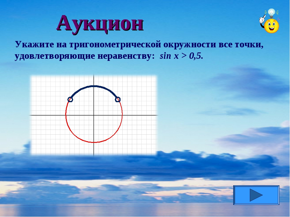 Аукцион Укажите на тригонометрической окружности все точки, удовлетворяющие н...