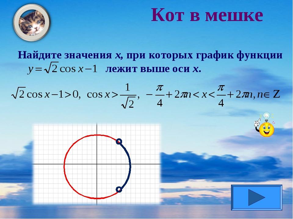 Кот в мешке Найдите значения х, при которых график функции лежит выше оси х.