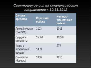 Соотношение сил на сталинградском направлении к 19.11.1942 Силы и средстваСо