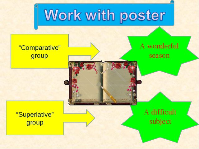 """Comparative"" group ""Superlative"" group A wonderful season A difficult subject"