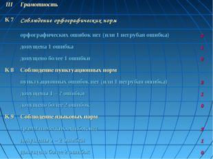 IIIГрамотность К 7Соблюдение орфографических норм орфографических ошибок