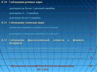 К 10Соблюдение речевых норм допущено не более 1 речевой ошибки2 допущены