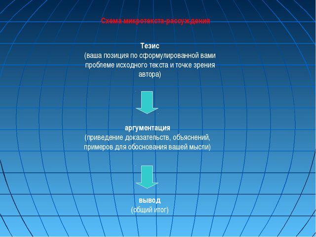 вывод (общий итог) Схема микротекста-рассуждения Тезис (ваша позиция по сформ...