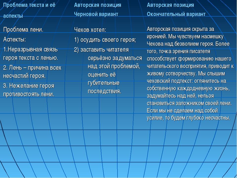 Проблема текста и её аспекты Проблема лени. Аспекты: 1.Неразрывная связь геро...